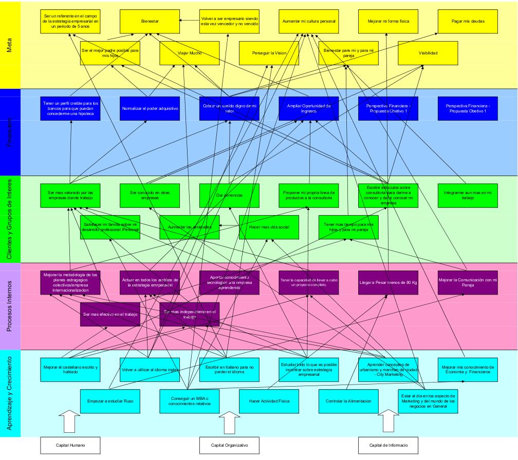 """Formar los técnicos territoriales para ser """"faclitadores del cambio"""""""