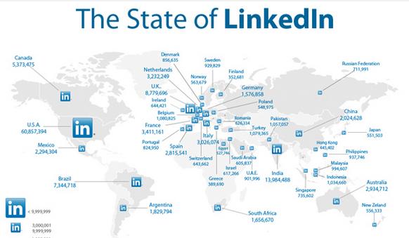 Linkedin… ¿aun no estas alli?